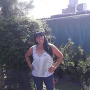 marcelafernande1's profile photo