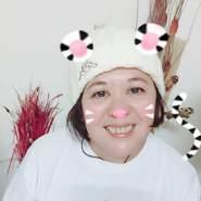 haydees14's profile photo