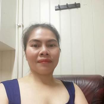 jun238_California_Single_Female