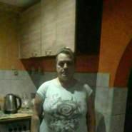 grazyna_szalkowska's profile photo