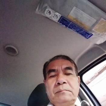 ahmada8845_Wilayah Persekutuan Kuala Lumpur_独身_男性