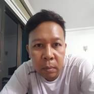 niphon_plyphongsa07's profile photo