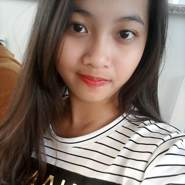 phuongthaodinhthi20's profile photo