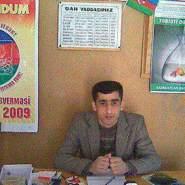 malikqurbanov1983's profile photo