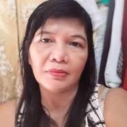 cecelq's profile photo