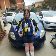 simonanucci7's profile photo