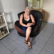 irmac628's profile photo