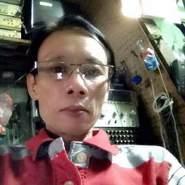 dungt240's profile photo