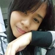 sitia439's profile photo