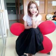 jannitae's profile photo
