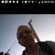 fernandor1259's profile photo