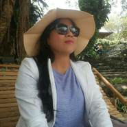 loanp684's profile photo