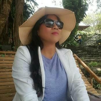 loanp684_Ho Chi Minh_Kawaler/Panna_Kobieta