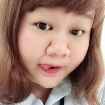 khaikai3_Phra Nakhon Si Ayutthaya_Độc thân_Nữ