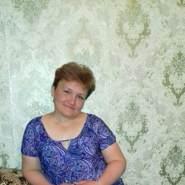 zilyara_gazizova78's profile photo