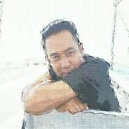 Hyrul71's profile photo