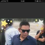 user_zjk23781's profile photo