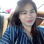 yaowapaw's profile photo