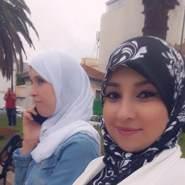 lizzyotega's profile photo