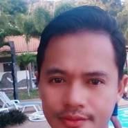 user_cswp09345's profile photo