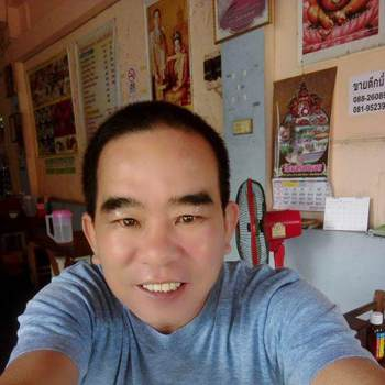 user_sztf61_Phrae_Độc thân_Nam
