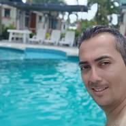 Jorgeivan_'s profile photo
