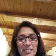 azula063's profile photo