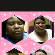 sindiswas2's profile photo