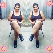 anar8325's profile photo