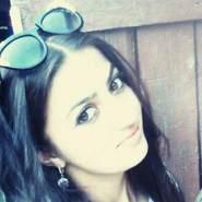 user_vgtoh59680's profile photo