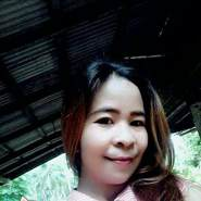 sanits17's profile photo
