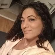 andrear379's profile photo