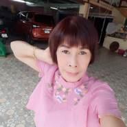 user_zqcb48976's profile photo