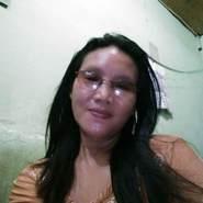 hafizahs8's profile photo