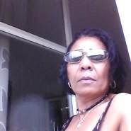maries166's profile photo