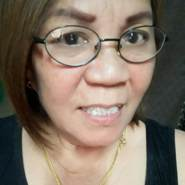 yotaka_1960's profile photo