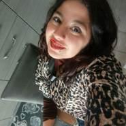 annad039's profile photo