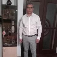 valis045's profile photo