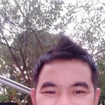 peerakit3424_Phayao_Alleenstaand_Man