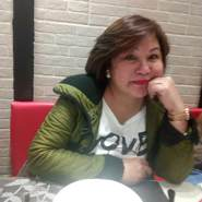 dinab982's profile photo