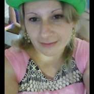 marilug14's profile photo