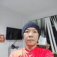 tanapatp22's profile photo