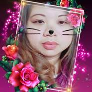 user_iyut084's profile photo