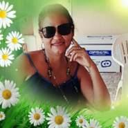 idaizas5's profile photo