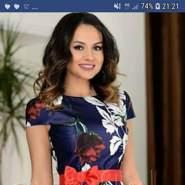 elenadoinita9615's profile photo