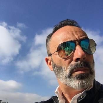 fabri0589 's profile picture