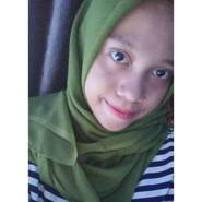 fifianggraini222's profile photo