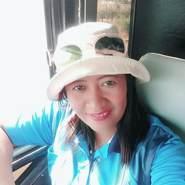 user_tmrk86's profile photo