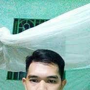 thamkhoc7's profile photo