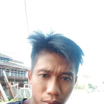 jokop421_Sumatera Utara_Kawaler/Panna_Mężczyzna